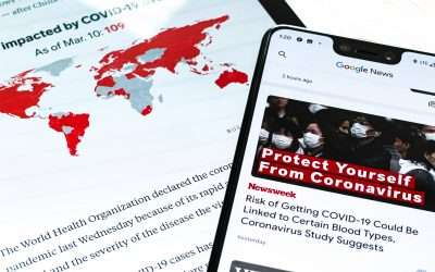 Wow! COVID-19 Remains a Big News Driver